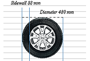Tires calculator